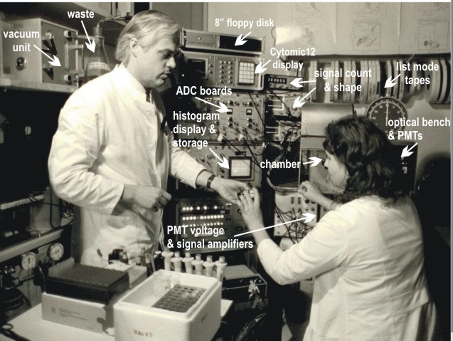 Flow Cytometry Martinsried: Volker Kachel:   Fluvo Metricell,     persons: Günter Valet, Hanna Kahle, reproduction   with kind permission of © KNA Bild, Bonn, 1982 #12558/1